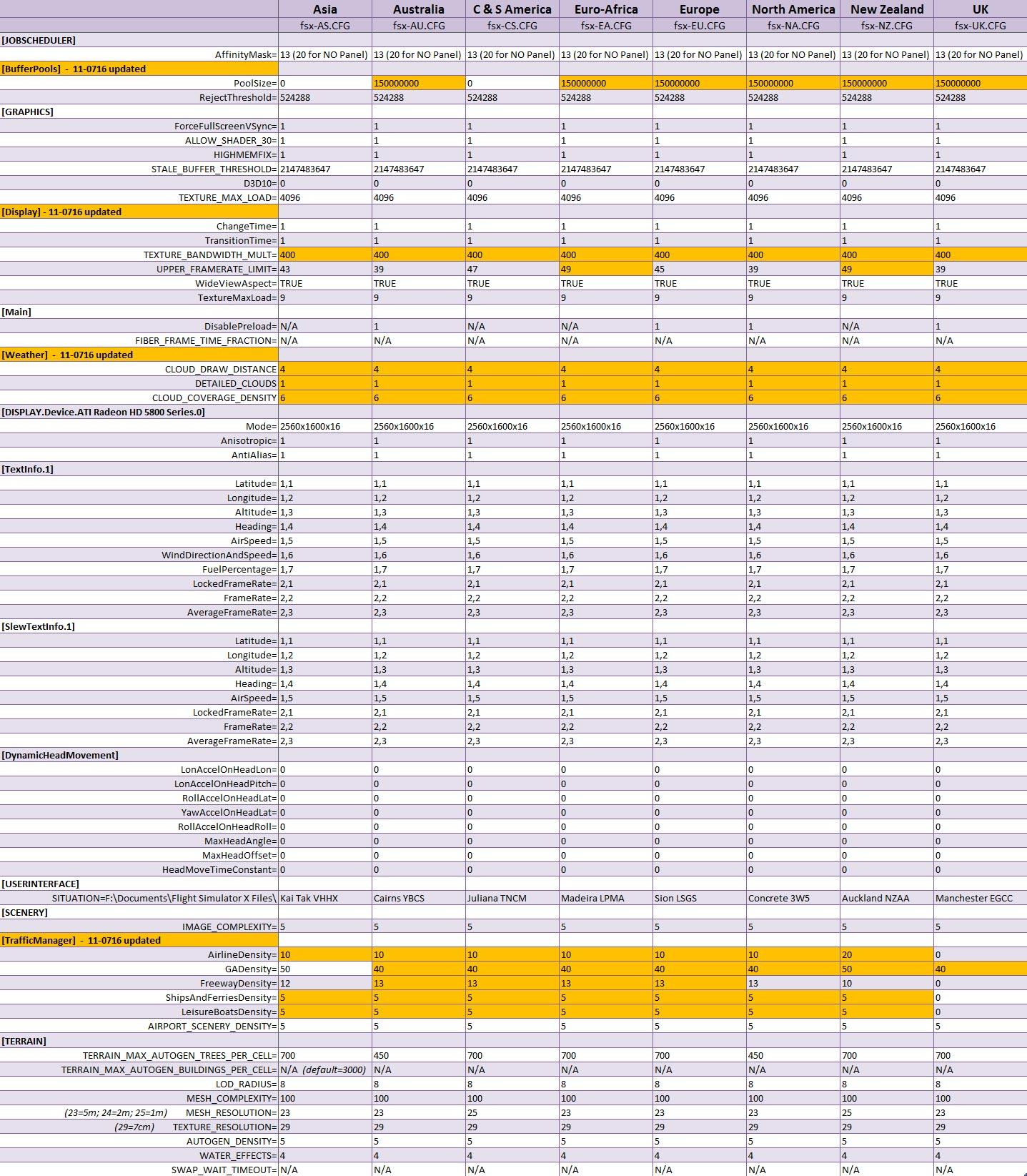 59: My Best FSX Setup (2011-0716) – FSX TIMES