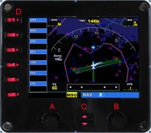 FIPTools-GPS