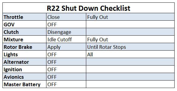 R22_ShutDown