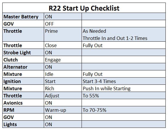 R22_Startup